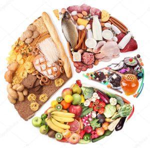 denti sani alimentazione corretta